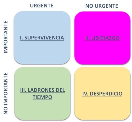importante_urgente